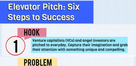 How To Make A Killer Pitch