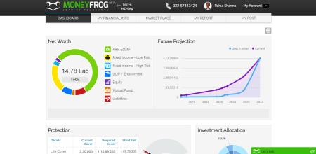 MoneyFrog Dashboard