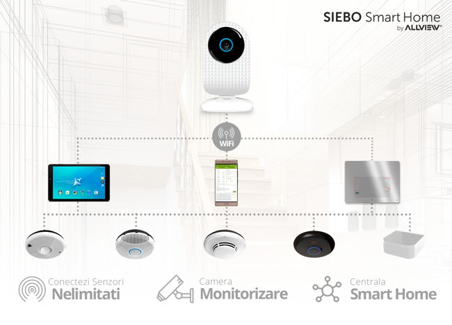 siebo-smart-home-by-allview