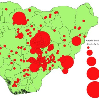 Fulani Herdsmen Attacks