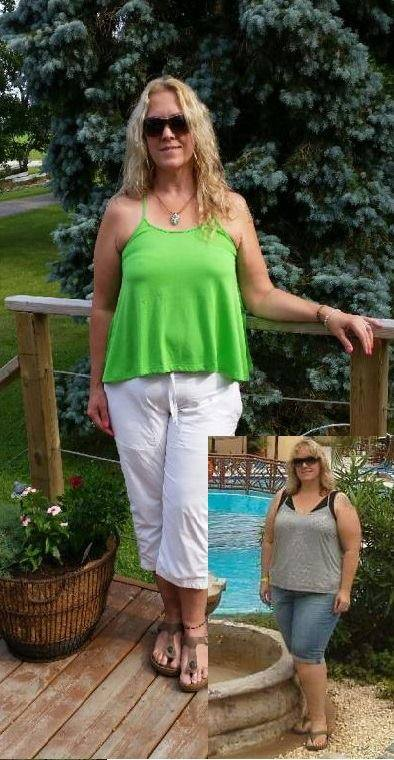Before & After the Ewyn Weight Loss Program