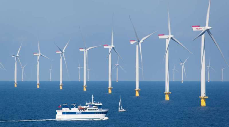 Dong Energy offshore wind-farm Denmark