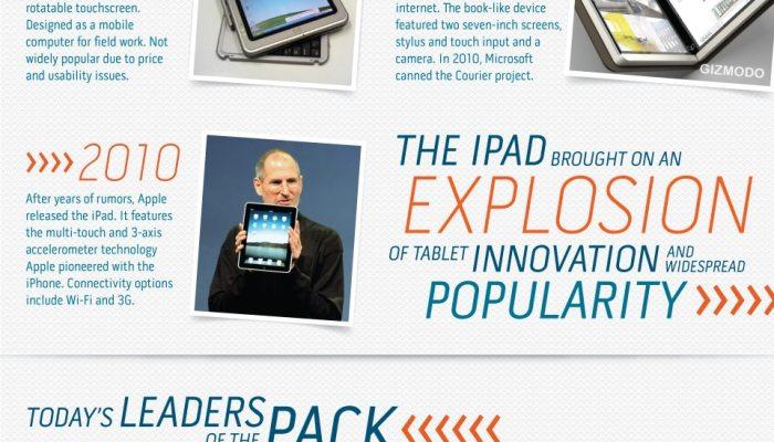 tablet-Infographic-Full