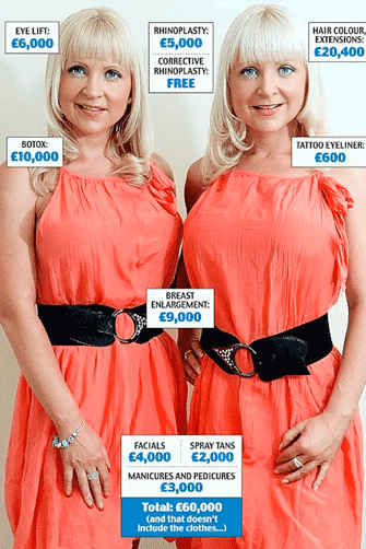 Twins Get Plastic Surgery to Look Alike