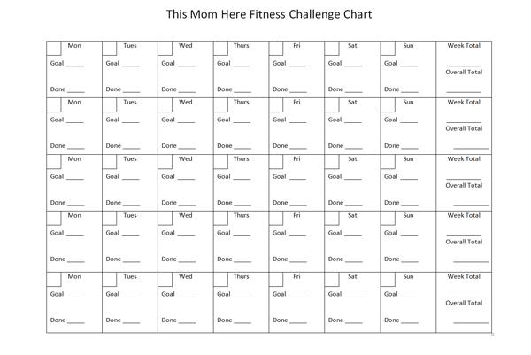 tmh-chart