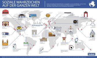 """Infografik """"beliebteste Orte und Wahrzeichen auf Facebook"""""""