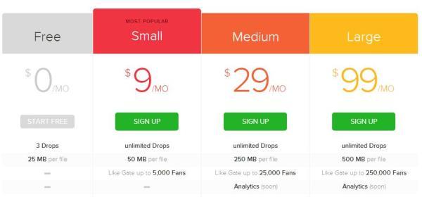 Dropify Preismodelle - kostenlos, small (9$/Monat), medium (29$/Monat) und large (99$/Monat)