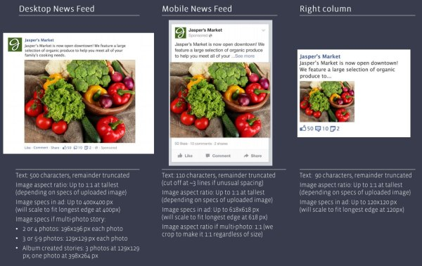 Facebook Page Post Photo Ads