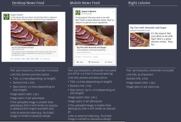 Facebook Page Post Link Ads
