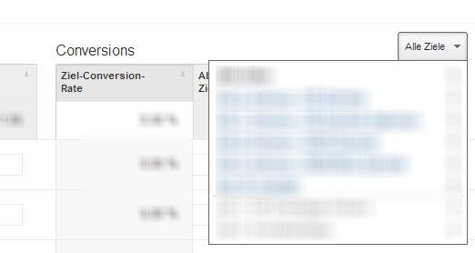Conversion-Filterung