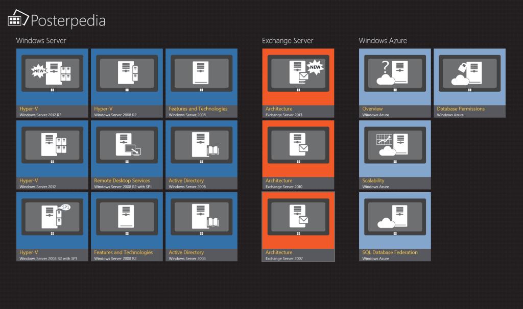 Server Posterpedia