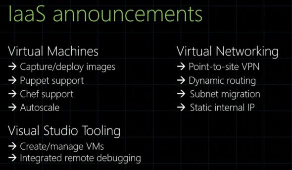 Microsoft Azure Announcements