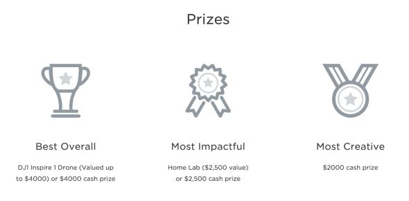 Nutanix Coding Challenge Prizes
