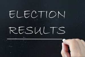 Election Results: Texas Home Schoolers and Conservatives School Liberals