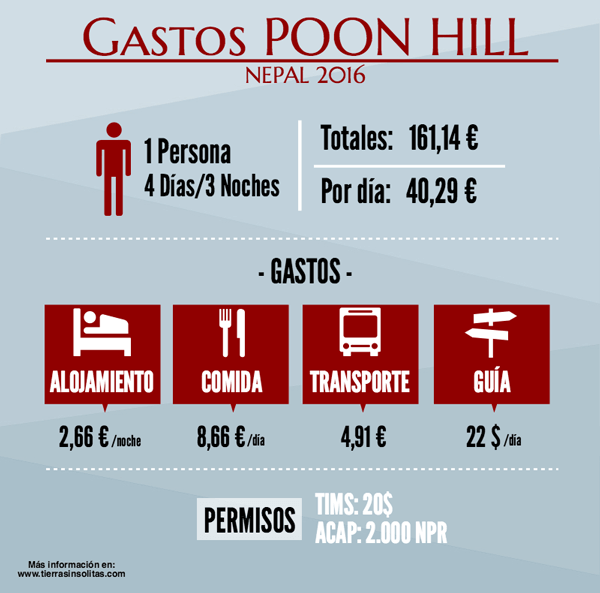 gastos poon hill nepal