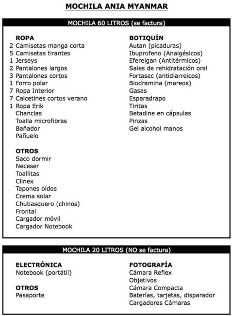 lista_mochila_ania
