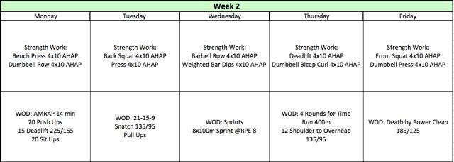 Phase 1: Week 2 Crossfit Plan