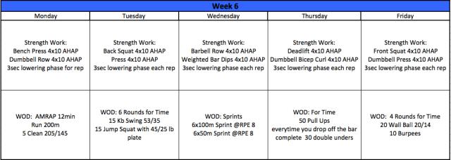 Crossfit Plan: Phase 1, Week 6