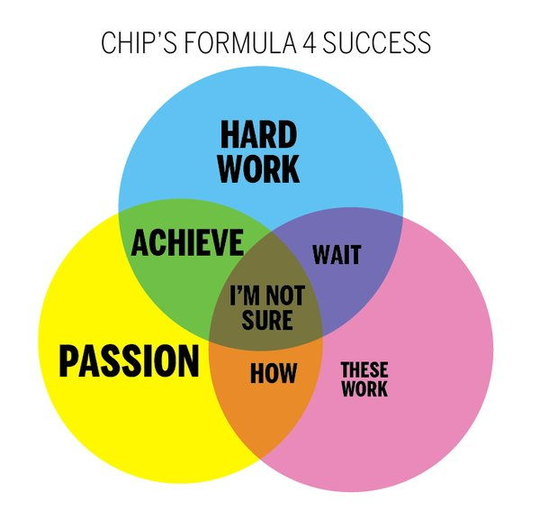 Chip Zardsky's Formula 4 Success