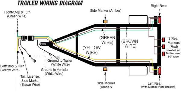 Trailer Plug Wiring Diagram On 2012 Tacoma, Trailer, Get
