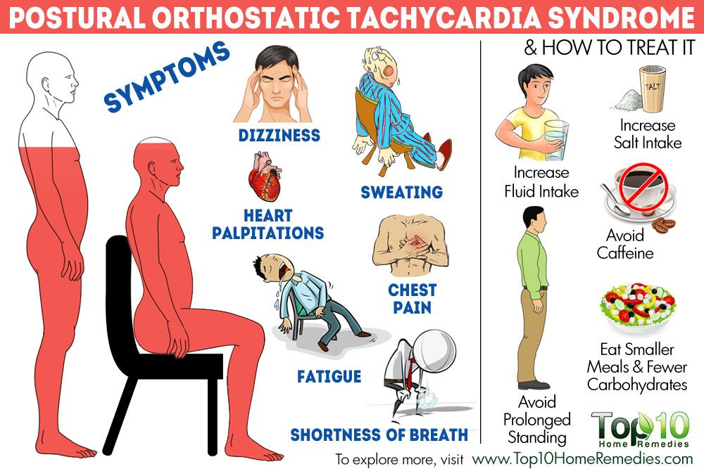 image of Icd 10 Code Postural Orthostatic Tachycardia Syndrome Pots 01