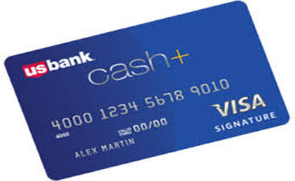 secured credit card ranking