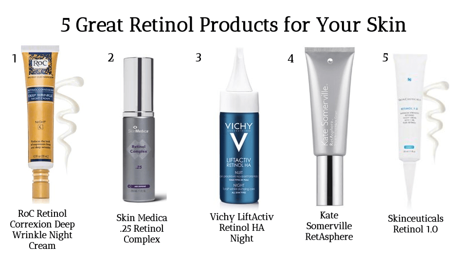 retinol-anti-aging-products