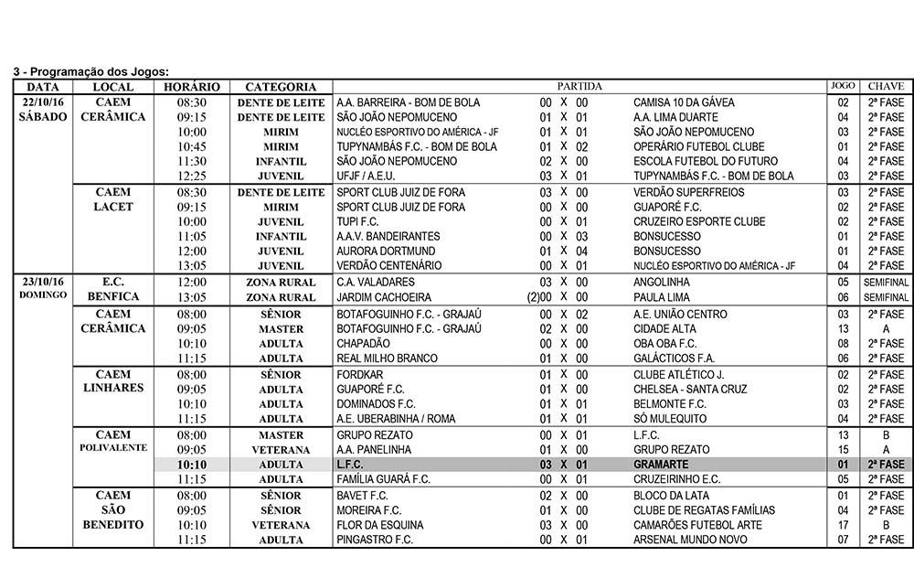 Copa Prefeitura Bahamas de Futebol Amador 2016: veja resultados e próximos jogos. Adulto agora só tem oito na briga