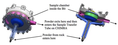 Diagram of Curiosity's drill bit—NASA/JPL