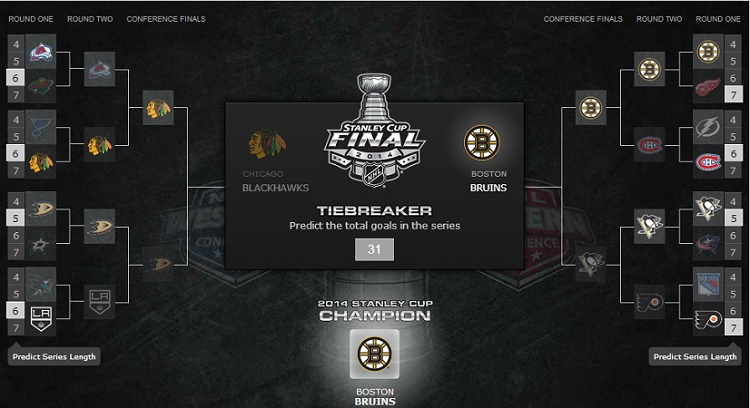 2014 NHL Stanley Cup Playoff Picks And Predictions - Total Sports Blog