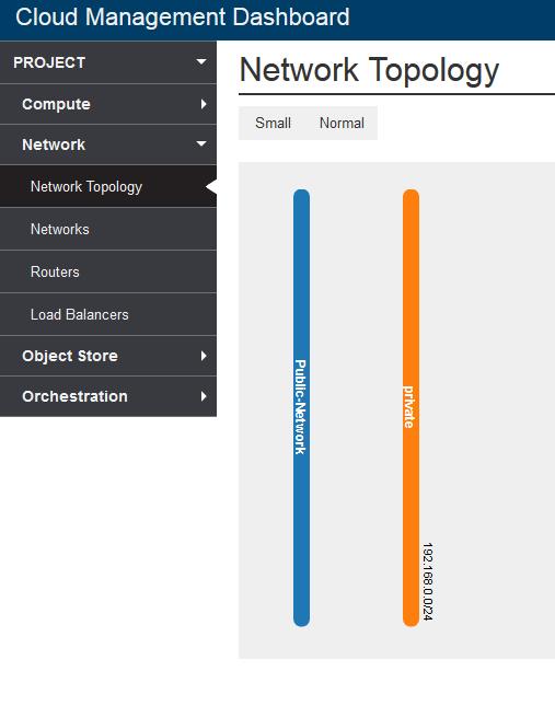 network_topo