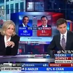 A Compilation of Diane Sawyer's 'Drunk' Moments on Air During Election Night Coverage — VIDEO
