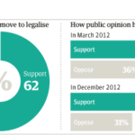 'Guardian' Poll Shows Majority Of Brits Support Marriage Equality