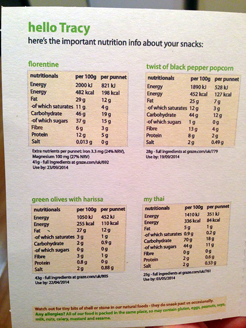 Nutrition Information For My Fourth Graze Box