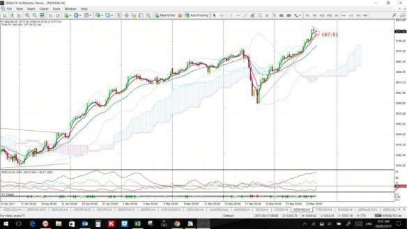 NASDAQ4hr2