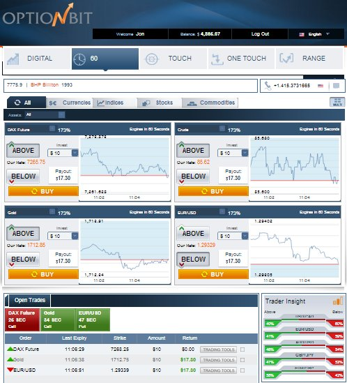 Trading binary options uk