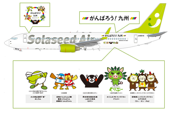 solaseed