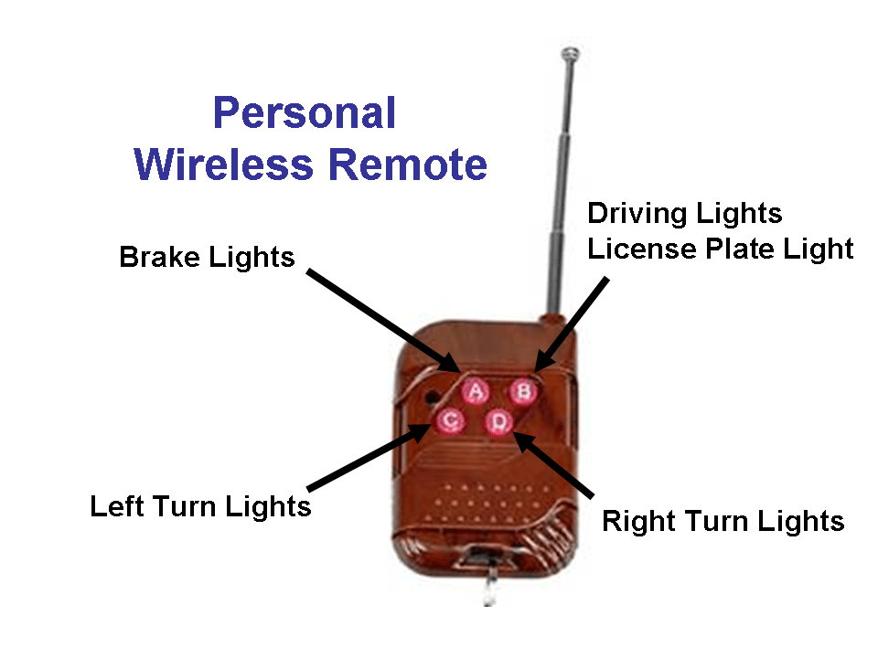 Add On Spare Remote | EZ Trailer Lights Tester