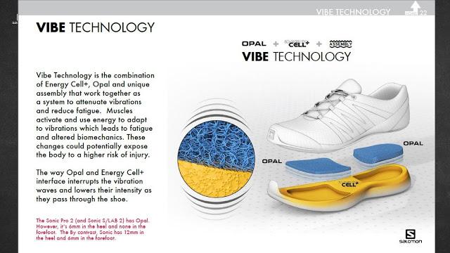 big sale b840b 6b030 De här inläggen är lättare än exempelvis de i Adidas Boost och Saucony  Everun. Opalinläggens huvuduppgift är att dämpa vibrationerna.