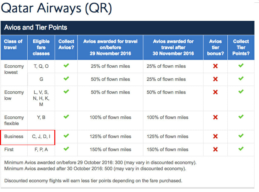 · TITLE TOPICS_POSTS_STATISTICS Last post; Civil Aviation Discussions about factual events happening in the airline and general aviation industries. If it's happening in commercial aviation, you'll get the information and opinions here first.