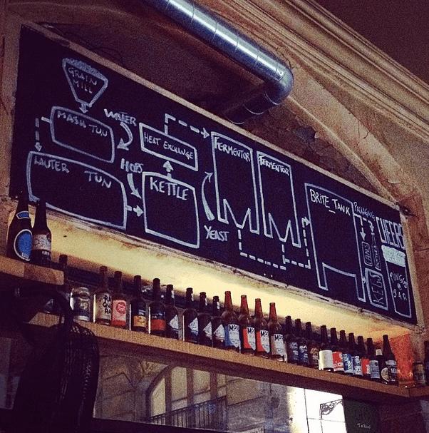 Bar Mingus