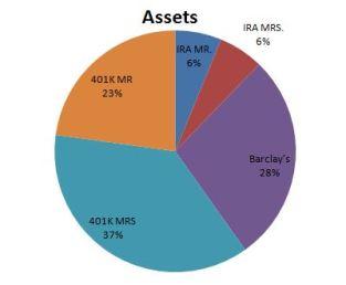 Asset Chart 010316 TW