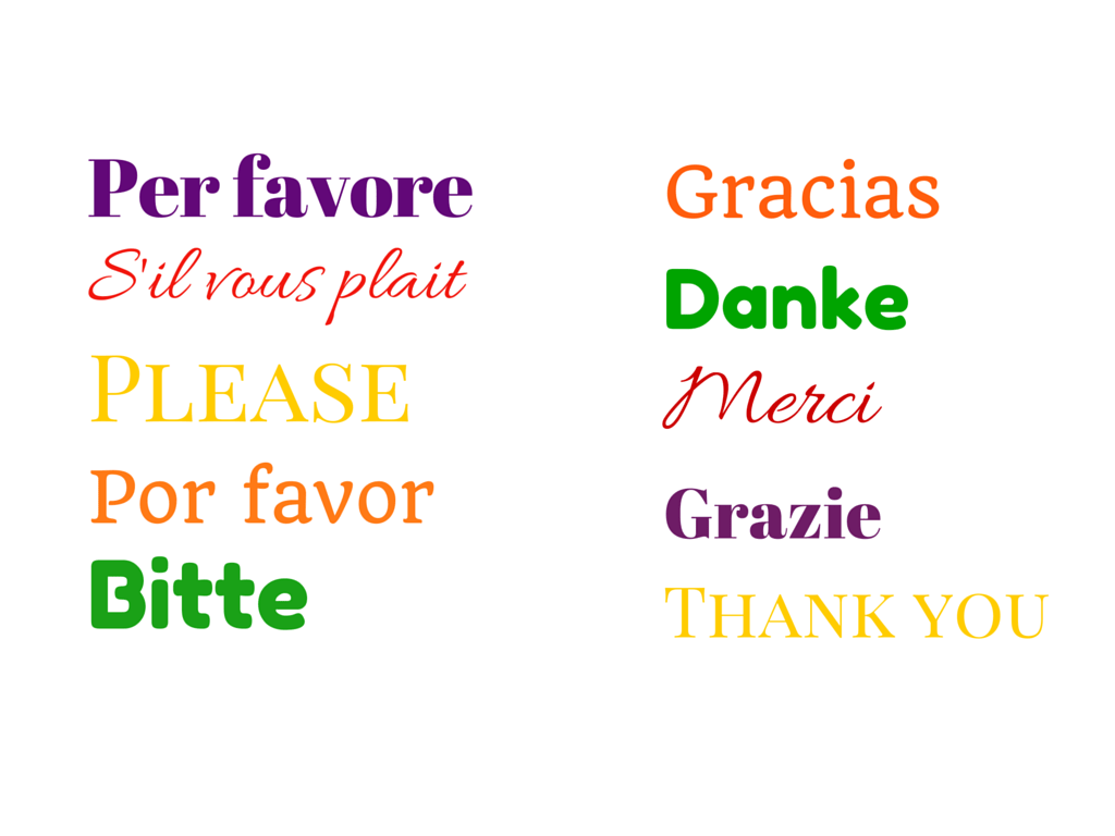 Top 5 phrases in 5 different languages every traveler should learn 2 please and thank you kristyandbryce Image collections