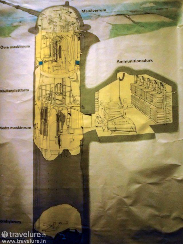 Bofors Gun – The Inside Story
