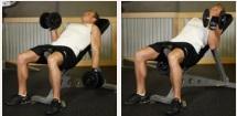 lähde: bodybuilding.com