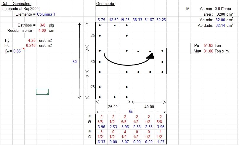 diagrama_iteracion_columna_t_01