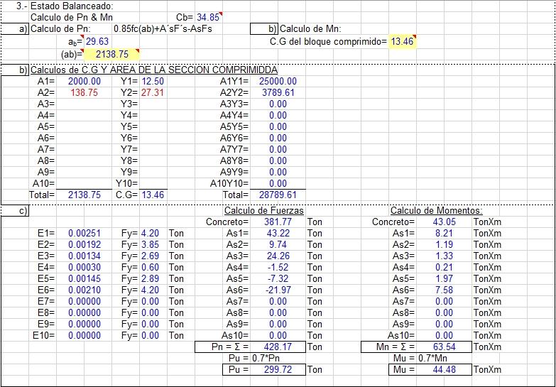 diagrama_iteracion_columna_t_04