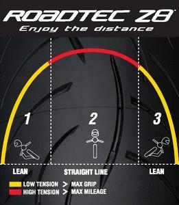Roadtec_Z8
