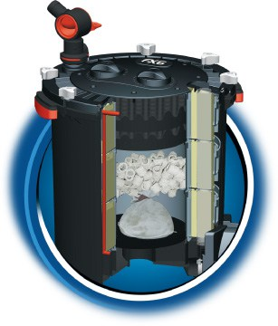 Fluval FX6 Fish Tank Filter Review | Tropical Fish Site