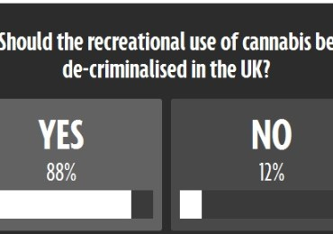 Petition to legalise cannabis in Britain